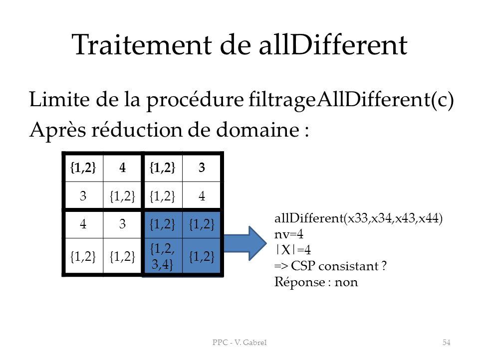 Traitement de allDifferent Limite de la procédure filtrageAllDifferent(c) Après réduction de domaine : PPC - V. Gabrel54 {1,2}4 3 3 4 43 {1,2, 3,4} {1