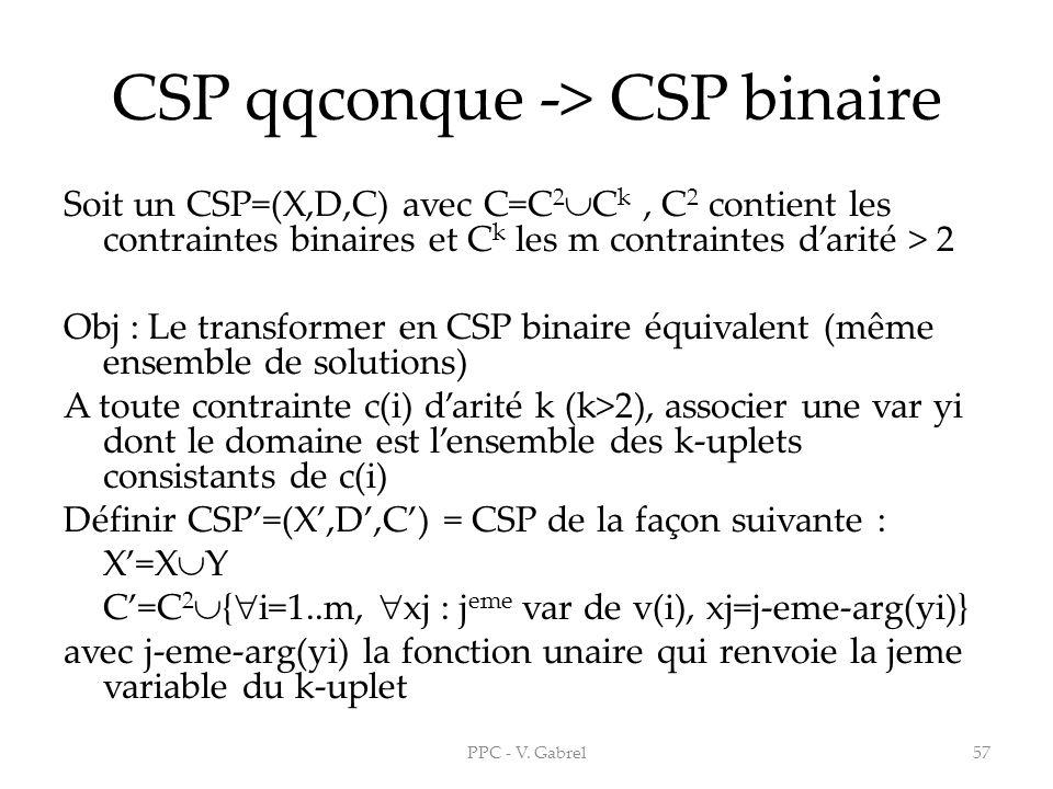 CSP qqconque -> CSP binaire Soit un CSP=(X,D,C) avec C=C 2 C k, C 2 contient les contraintes binaires et C k les m contraintes darité > 2 Obj : Le tra