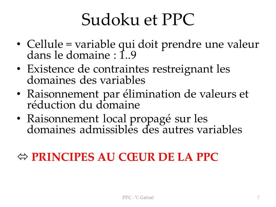 Sudoku et PPC Cellule = variable qui doit prendre une valeur dans le domaine : 1..9 Existence de contraintes restreignant les domaines des variables R