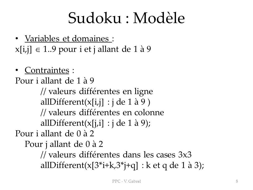 Différents types de contraintes Fonction des domaines de valeurs des variables : numériques portent sur des variables à valeurs numériques = une égalité (=), une différence () ou une inégalité (, ) entre 2 expressions arithmétiques.