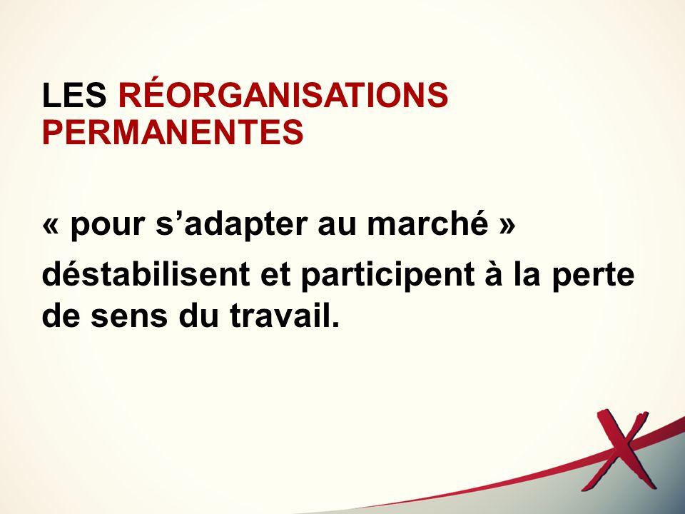 LES RÉORGANISATIONS PERMANENTES « pour sadapter au marché » déstabilisent et participent à la perte de sens du travail.