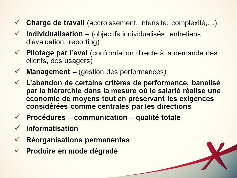 Charge de travail (accroissement, intensité, complexité,…) Individualisation – (objectifs individualisés, entretiens dévaluation, reporting) Pilotage