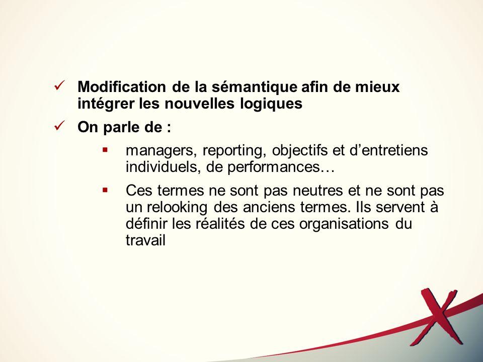 Modification de la sémantique afin de mieux intégrer les nouvelles logiques On parle de : managers, reporting, objectifs et dentretiens individuels, d