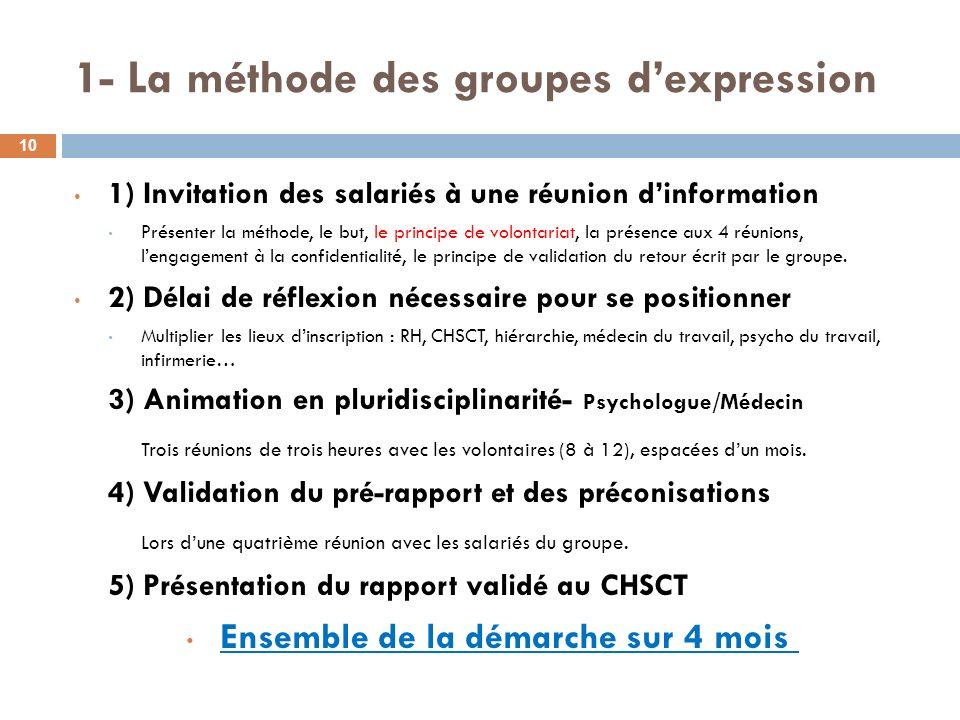 1- La méthode des groupes dexpression 1) Invitation des salariés à une réunion dinformation Présenter la méthode, le but, le principe de volontariat,