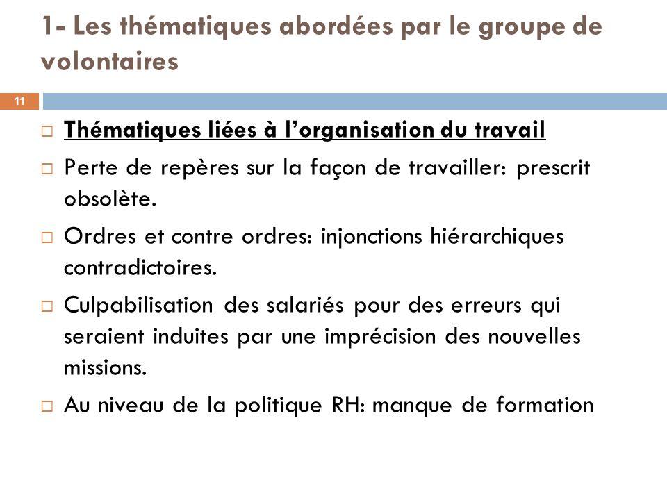 1- Les thématiques abordées par le groupe de volontaires Thématiques liées à lorganisation du travail Perte de repères sur la façon de travailler: pre