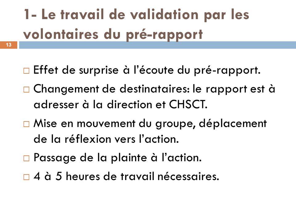 1- Le travail de validation par les volontaires du pré-rapport Effet de surprise à lécoute du pré-rapport. Changement de destinataires: le rapport est