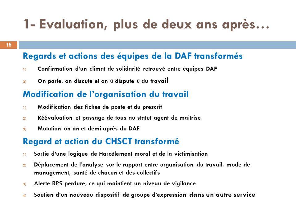 1- Evaluation, plus de deux ans après… Regards et actions des équipes de la DAF transformés 1) Confirmation dun climat de solidarité retrouvé entre éq