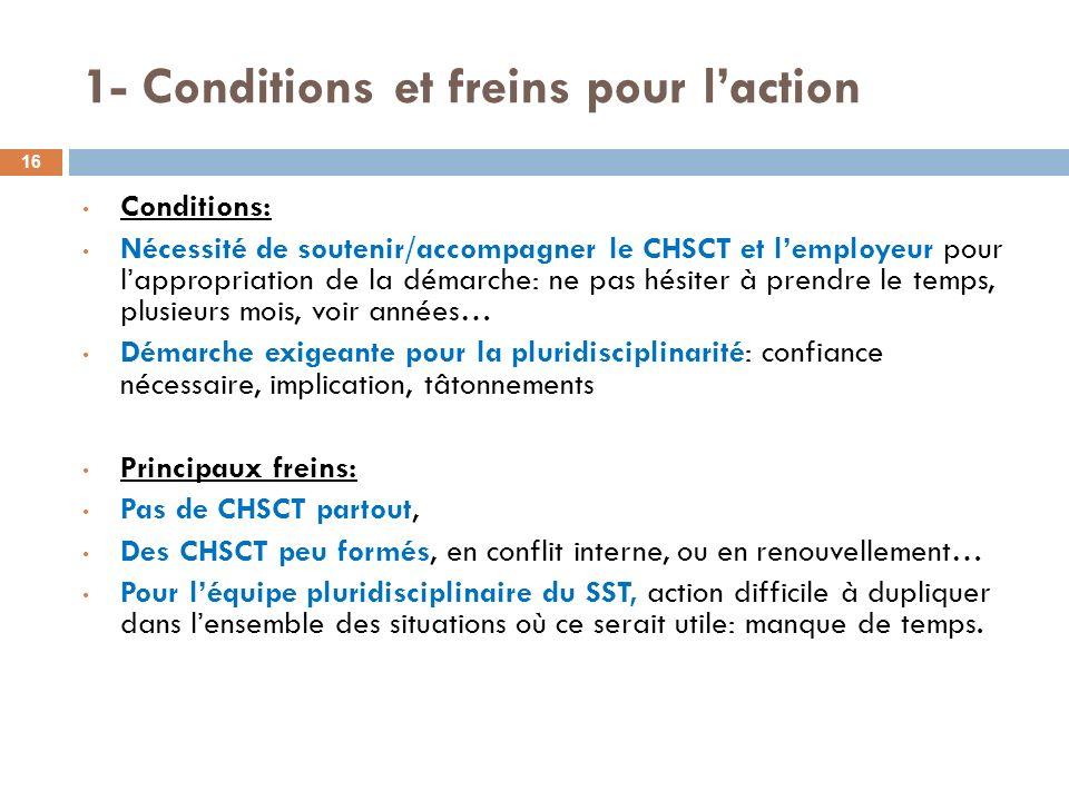 1- Conditions et freins pour laction Conditions: Nécessité de soutenir/accompagner le CHSCT et lemployeur pour lappropriation de la démarche: ne pas h
