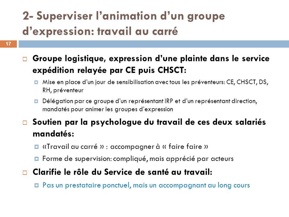 2- Superviser lanimation dun groupe dexpression: travail au carré Groupe logistique, expression dune plainte dans le service expédition relayée par CE