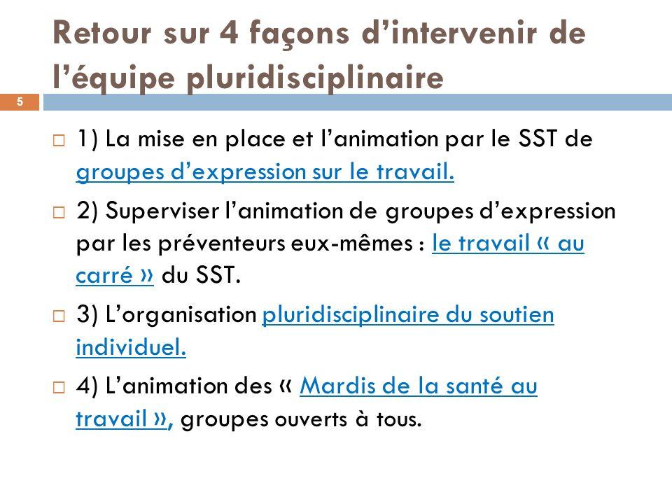 1- Les groupes dexpression sur le travail- situation concrète- Service DAF dune entreprise logistique.