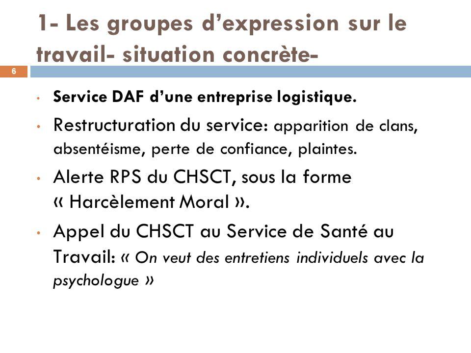1- Les groupes dexpression sur le travail- situation concrète- Service DAF dune entreprise logistique. Restructuration du service: apparition de clans