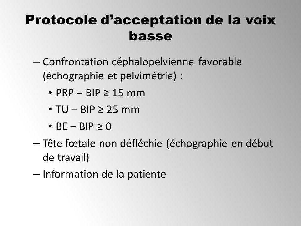 Protocole dacceptation de la voix basse – Confrontation céphalopelvienne favorable (échographie et pelvimétrie) : PRP – BIP 15 mm TU – BIP 25 mm BE –