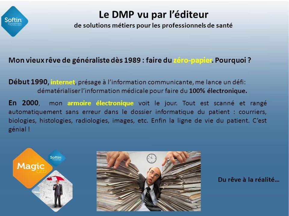 Le DMP vu par le médecin : Une solution à la problématique des goulets détranglements du monde médical Les problèmes : « Perte de temps, perte de chan