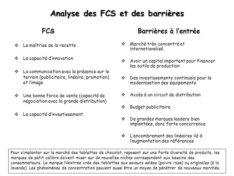 Analyse des FCS et des barrières FCS La maîtrise de la recette La capacité dinnovation La communication avec la présence sur le terrain (publicitaire,
