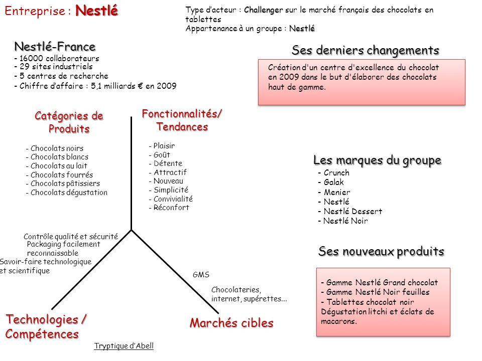 Nestlé Entreprise : Nestlé Création d'un centre d'excellence du chocolat en 2009 dans le but d'élaborer des chocolats haut de gamme. Création d'un cen