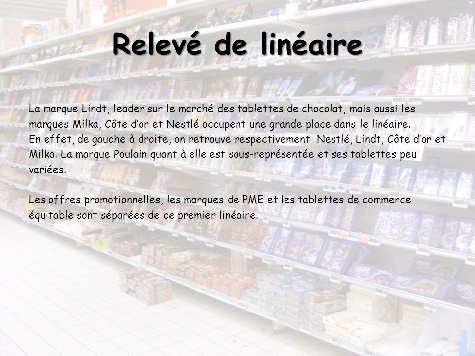 Relevé de linéaire La marque Lindt, leader sur le marché des tablettes de chocolat, mais aussi les marques Milka, Côte dor et Nestlé occupent une gran