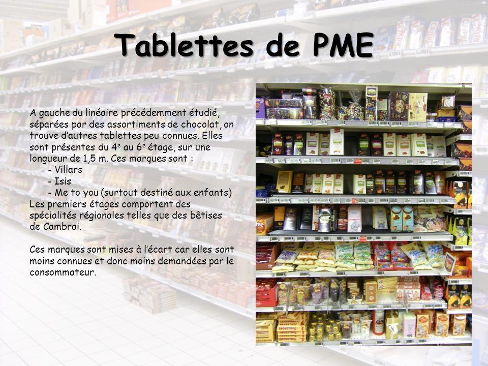 Tablettes de PME A gauche du linéaire précédemment étudié, séparées par des assortiments de chocolat, on trouve dautres tablettes peu connues. Elles s