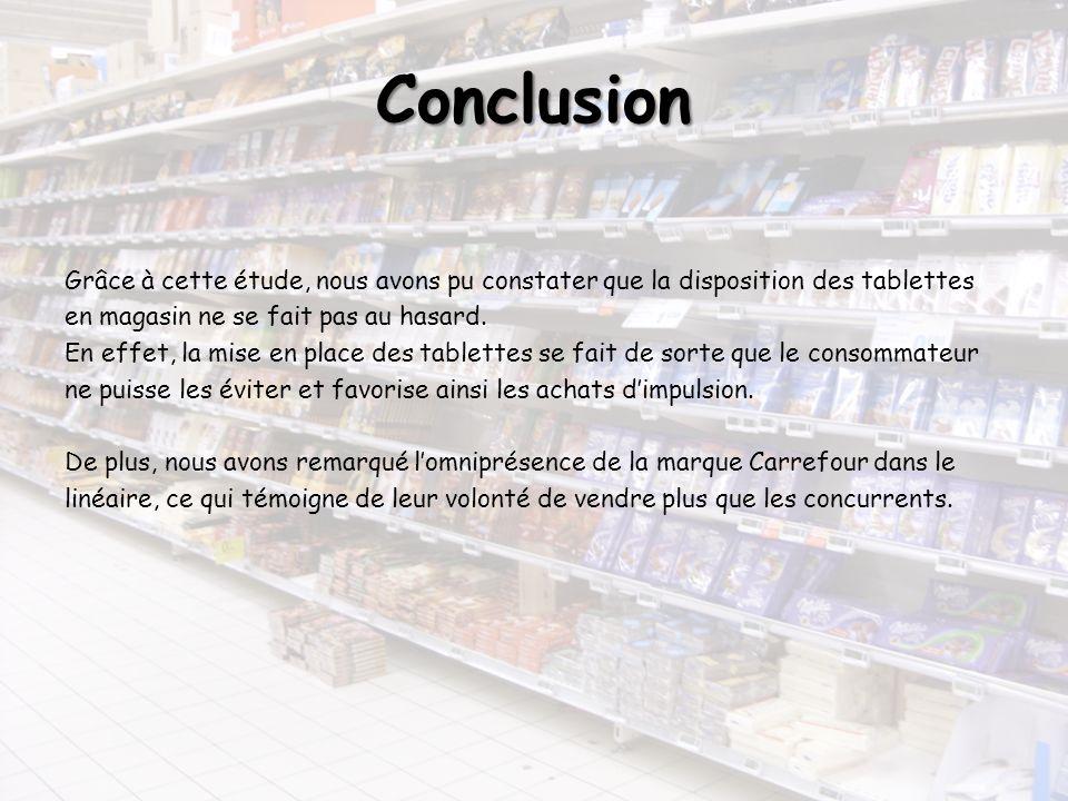 Conclusion Grâce à cette étude, nous avons pu constater que la disposition des tablettes en magasin ne se fait pas au hasard. En effet, la mise en pla