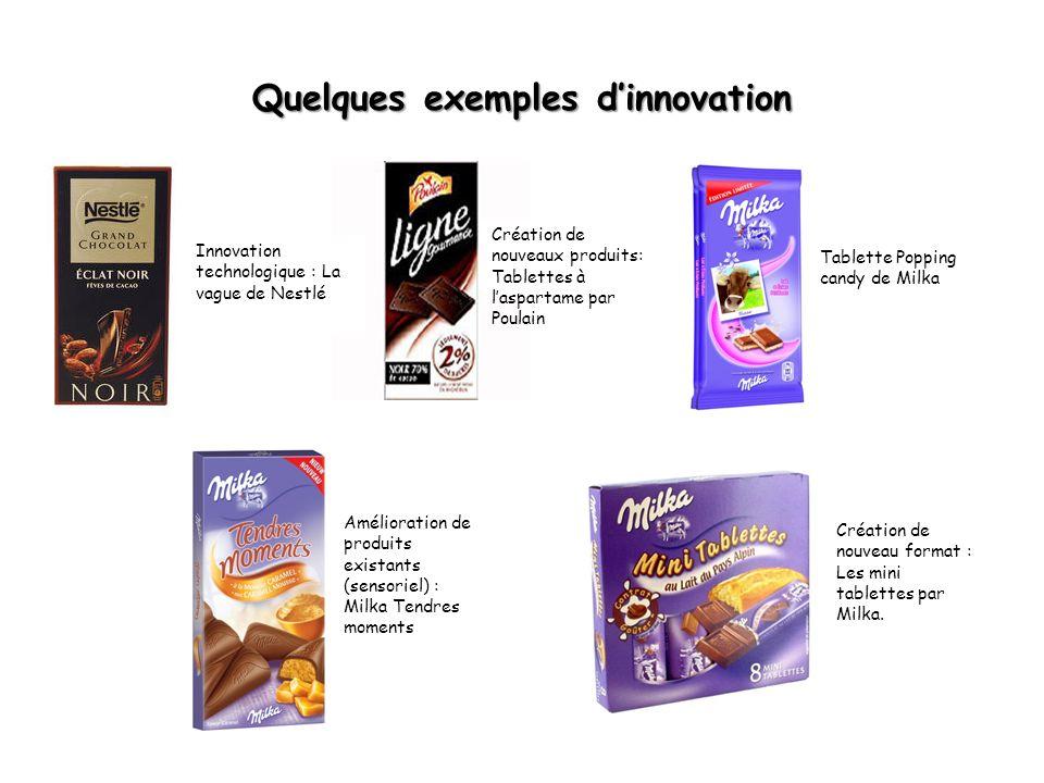 Quelques exemples dinnovation Tablette Popping candy de Milka Création de nouveaux produits: Tablettes à laspartame par Poulain Innovation technologiq