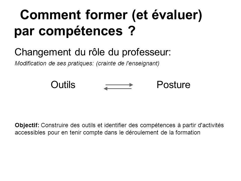 Changement du rôle du professeur: Modification de ses pratiques: (crainte de l'enseignant) Outils Posture Comment former (et évaluer) par compétences