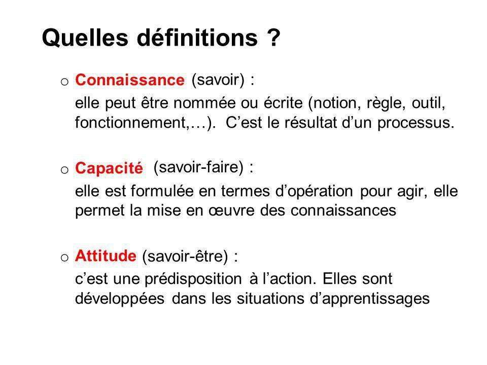Quelles définitions ? o Connaissance elle peut être nommée ou écrite (notion, règle, outil, fonctionnement,…). Cest le résultat dun processus. o Capac