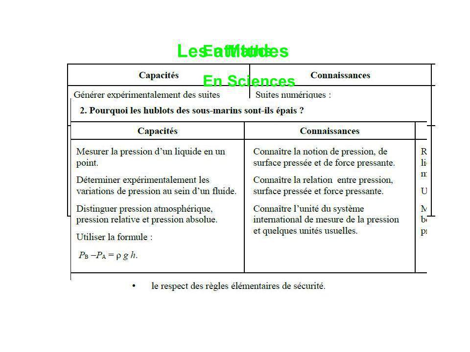En Maths En Sciences Les attitudes