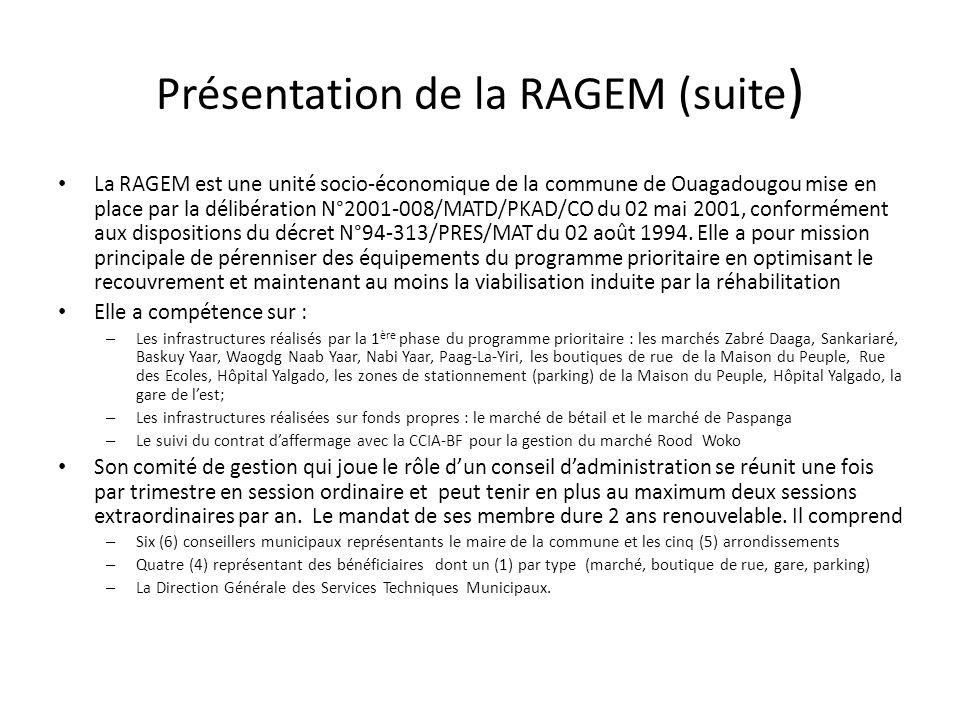 Présentation de la RAGEM (suite ) La RAGEM est une unité socio-économique de la commune de Ouagadougou mise en place par la délibération N°2001-008/MA
