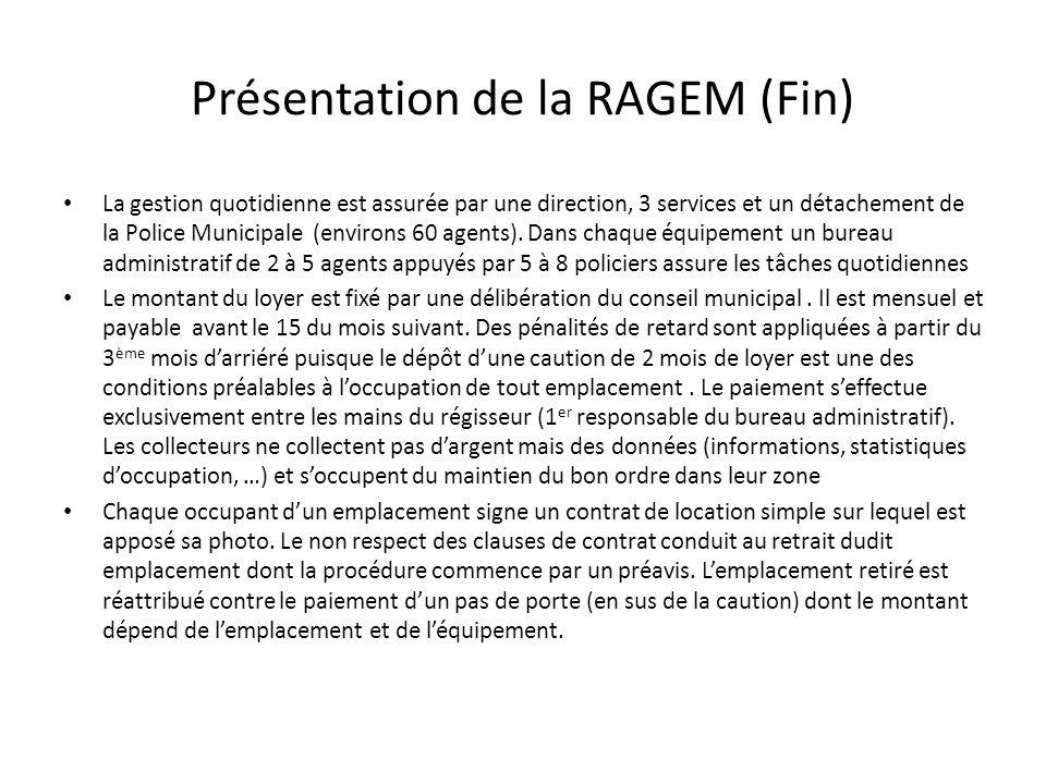 Présentation de la RAGEM (Fin) La gestion quotidienne est assurée par une direction, 3 services et un détachement de la Police Municipale (environs 60