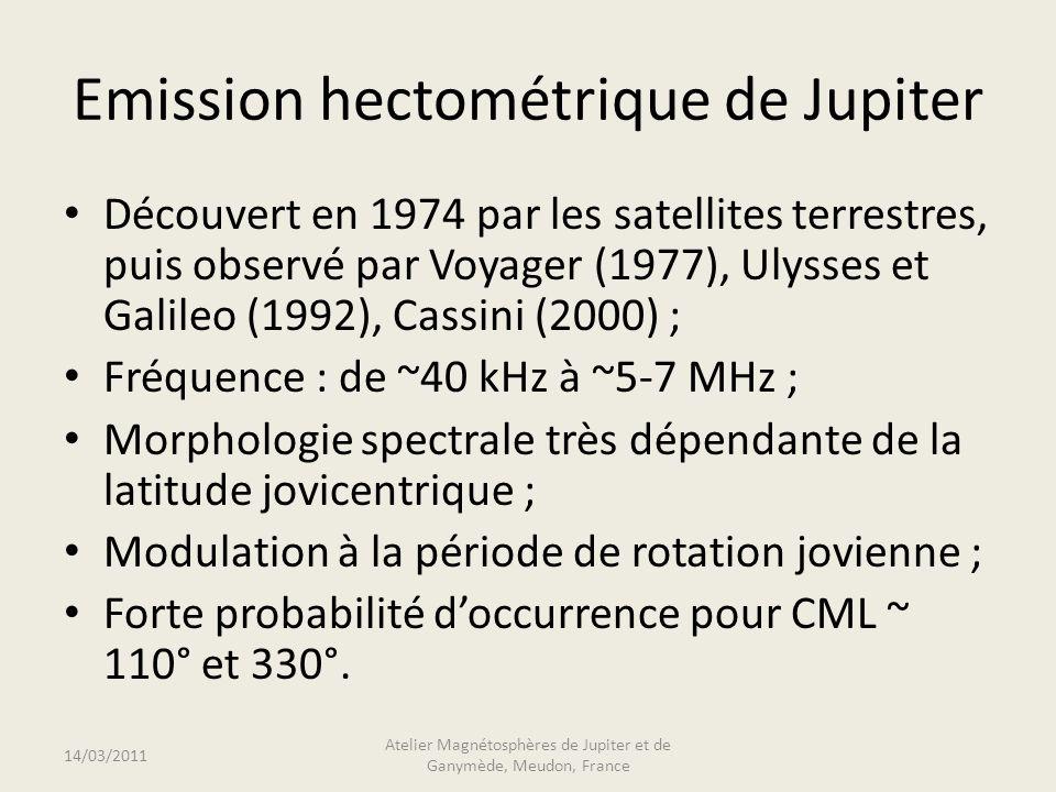 Emission hectométrique de Jupiter Découvert en 1974 par les satellites terrestres, puis observé par Voyager (1977), Ulysses et Galileo (1992), Cassini (2000) ; Fréquence : de ~40 kHz à ~5-7 MHz ; Morphologie spectrale très dépendante de la latitude jovicentrique ; Modulation à la période de rotation jovienne ; Forte probabilité doccurrence pour CML ~ 110° et 330°.