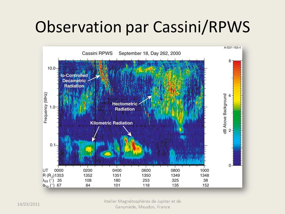 Observation par Cassini/RPWS 14/03/2011 Atelier Magnétosphères de Jupiter et de Ganymède, Meudon, France