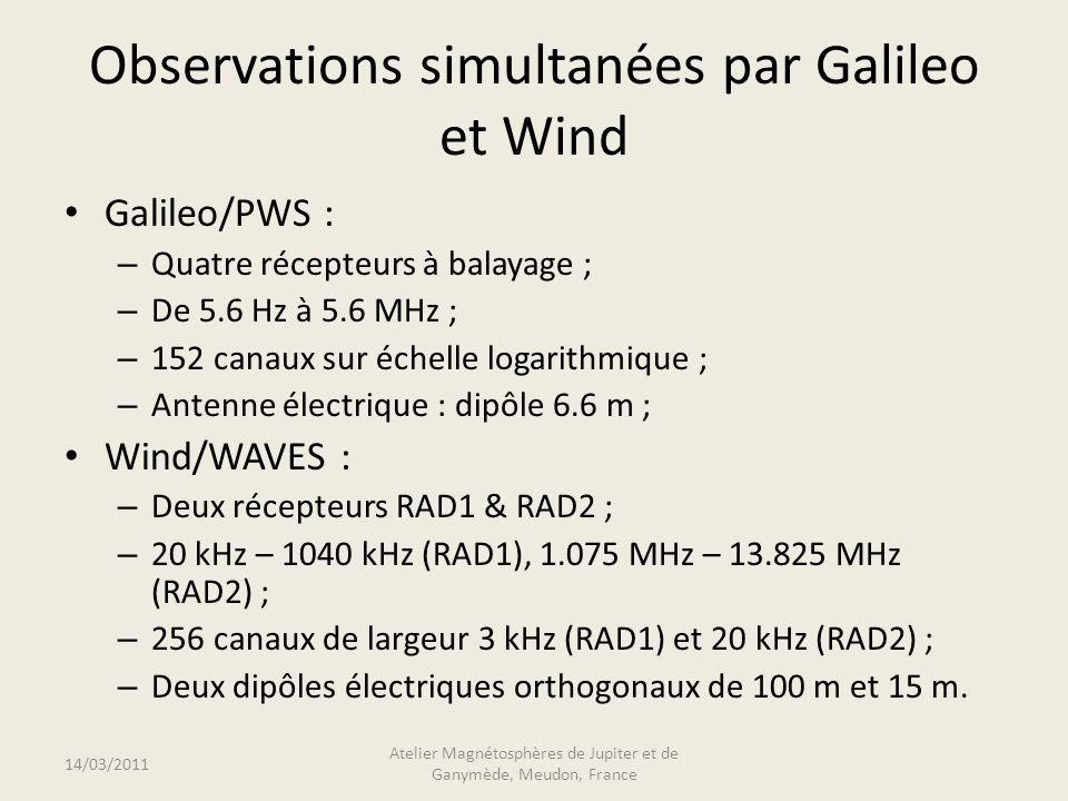 Observations simultanées par Galileo et Wind Galileo/PWS : – Quatre récepteurs à balayage ; – De 5.6 Hz à 5.6 MHz ; – 152 canaux sur échelle logarithmique ; – Antenne électrique : dipôle 6.6 m ; Wind/WAVES : – Deux récepteurs RAD1 & RAD2 ; – 20 kHz – 1040 kHz (RAD1), 1.075 MHz – 13.825 MHz (RAD2) ; – 256 canaux de largeur 3 kHz (RAD1) et 20 kHz (RAD2) ; – Deux dipôles électriques orthogonaux de 100 m et 15 m.