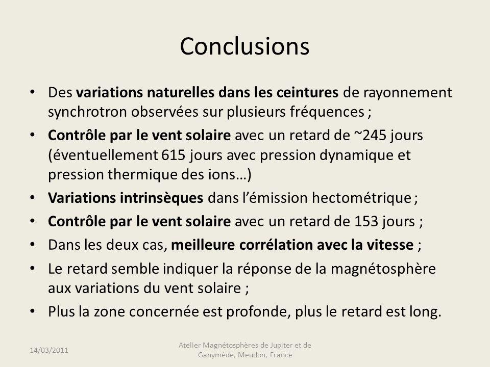 Conclusions Des variations naturelles dans les ceintures de rayonnement synchrotron observées sur plusieurs fréquences ; Contrôle par le vent solaire