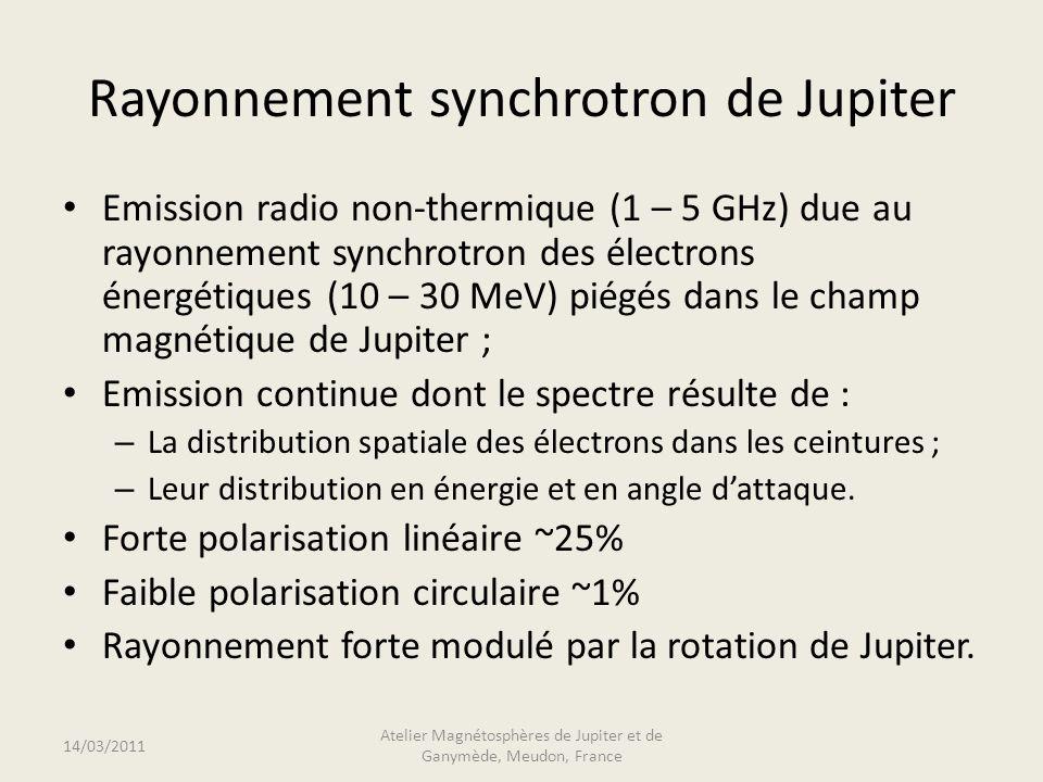 Rayonnement synchrotron de Jupiter Emission radio non-thermique (1 – 5 GHz) due au rayonnement synchrotron des électrons énergétiques (10 – 30 MeV) piégés dans le champ magnétique de Jupiter ; Emission continue dont le spectre résulte de : – La distribution spatiale des électrons dans les ceintures ; – Leur distribution en énergie et en angle dattaque.