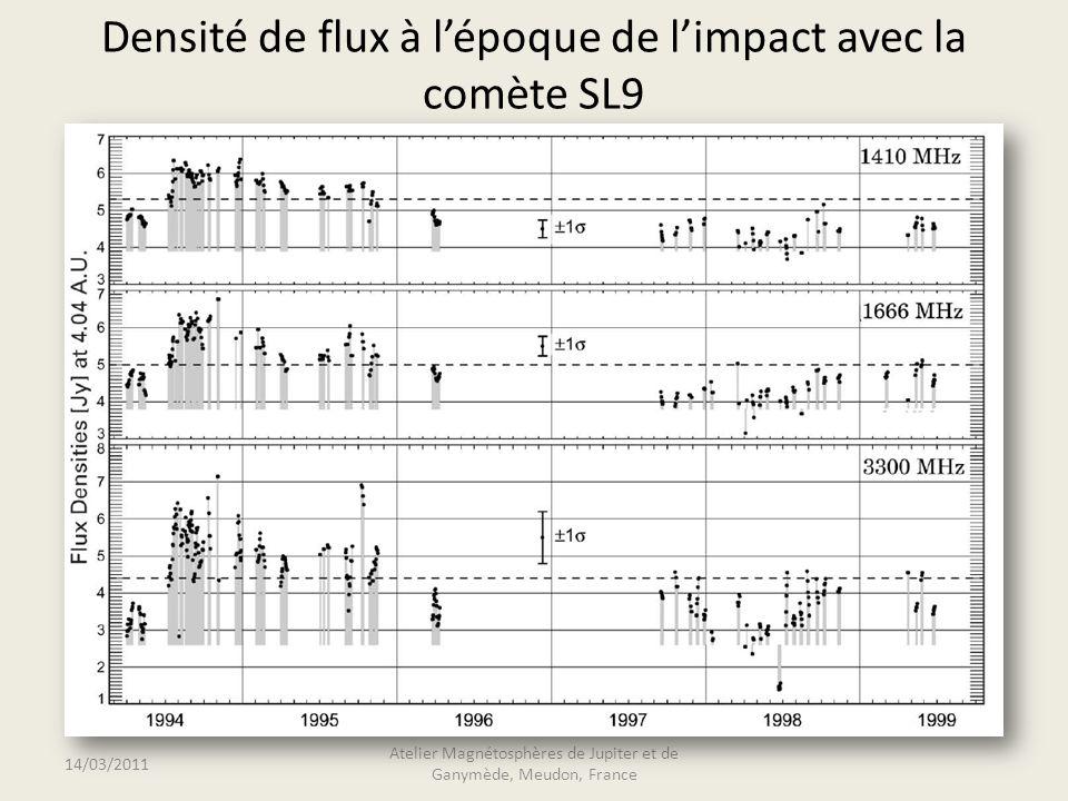 14/03/2011 Atelier Magnétosphères de Jupiter et de Ganymède, Meudon, France Densité de flux à lépoque de limpact avec la comète SL9