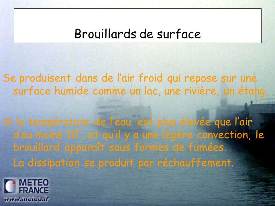 Brouillards de surface Se produisent dans de lair froid qui repose sur une surface humide comme un lac, une rivière, un étang. Si la température de le