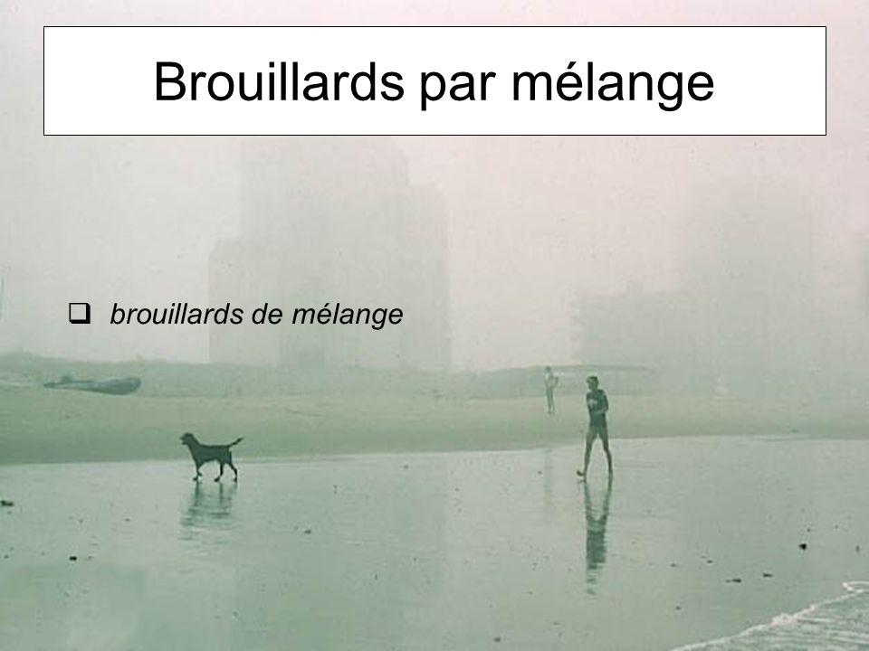 Brouillards par mélange brouillards de mélange