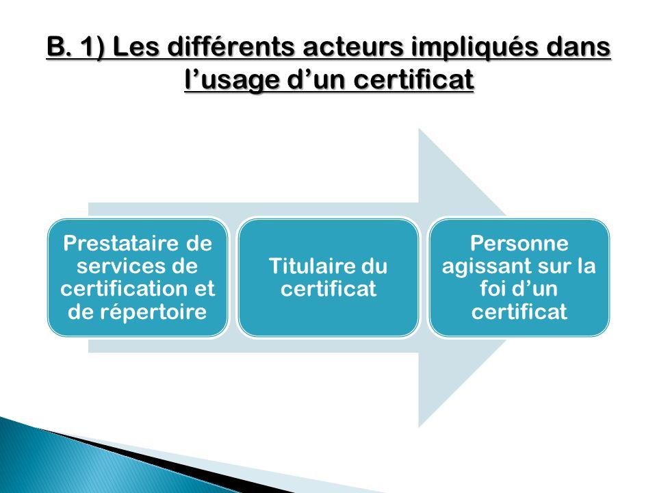 Prestataire de services de certification et de répertoire Titulaire du certificat Personne agissant sur la foi dun certificat B. 1) Les différents act