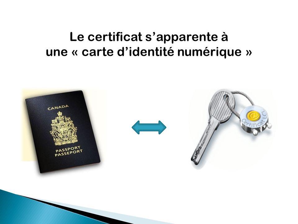 Le certificat sapparente à une « carte didentité numérique »