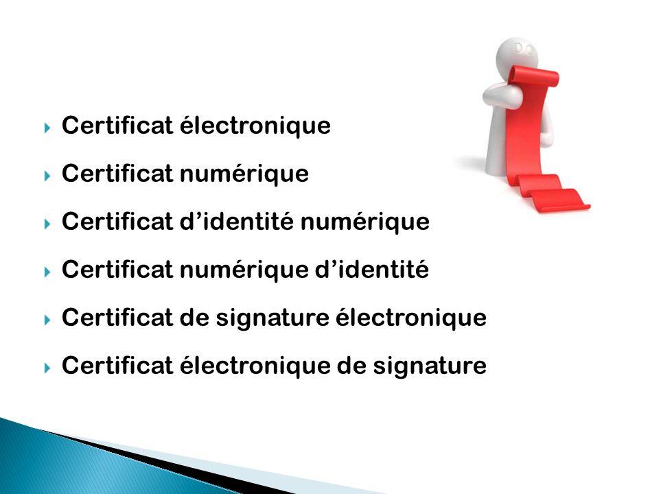 Certificat électronique Certificat numérique Certificat didentité numérique Certificat numérique didentité Certificat de signature électronique Certif