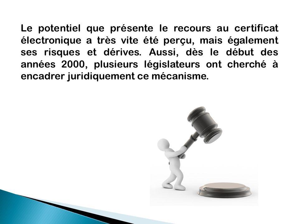Prestataire de services de certification et de répertoire Titulaire du certificat Personne agissant sur la foi dun certificat B.