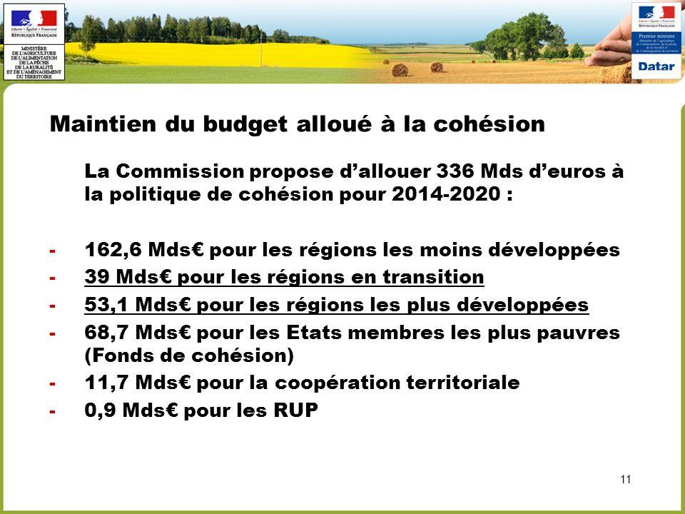 Maintien du budget alloué à la cohésion La Commission propose dallouer 336 Mds deuros à la politique de cohésion pour 2014-2020 : -162,6 Mds pour les régions les moins développées -39 Mds pour les régions en transition -53,1 Mds pour les régions les plus développées -68,7 Mds pour les Etats membres les plus pauvres (Fonds de cohésion) -11,7 Mds pour la coopération territoriale -0,9 Mds pour les RUP 11