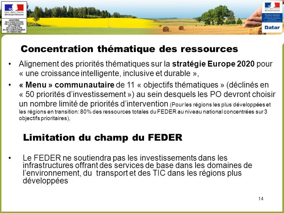 Concentration thématique des ressources Alignement des priorités thématiques sur la stratégie Europe 2020 pour « une croissance intelligente, inclusiv