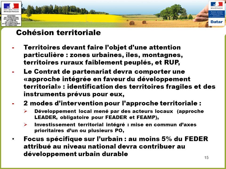Cohésion territoriale -Territoires devant faire lobjet dune attention particulière : zones urbaines, îles, montagnes, territoires ruraux faiblement pe