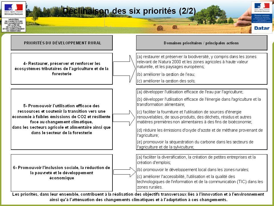 Déclinaison des six priorités (2/2)