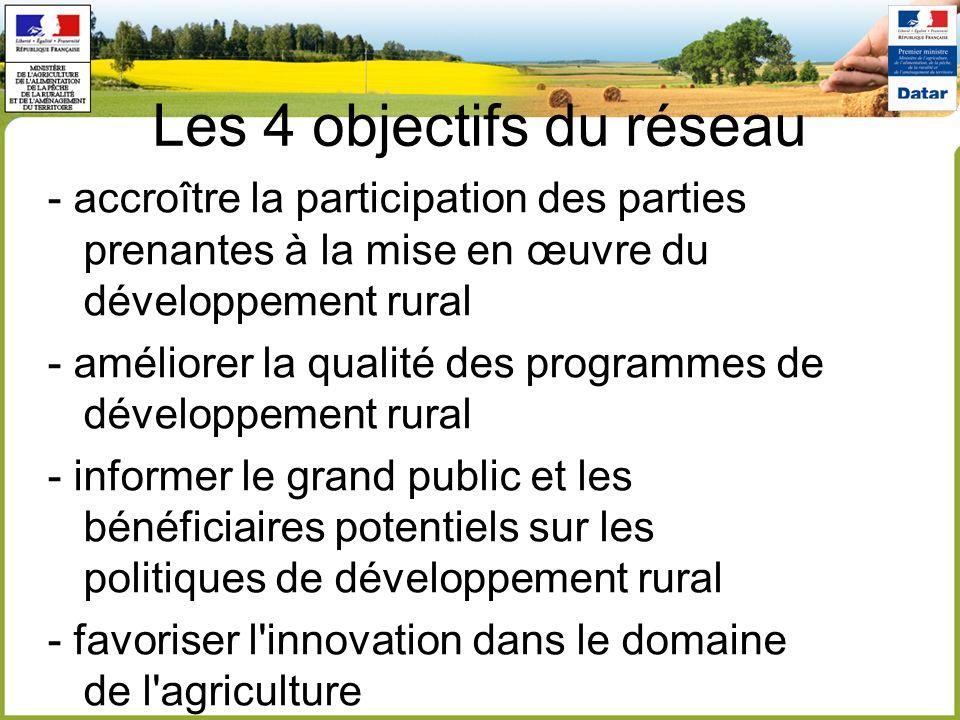 Les 4 objectifs du réseau - accroître la participation des parties prenantes à la mise en œuvre du développement rural - améliorer la qualité des prog