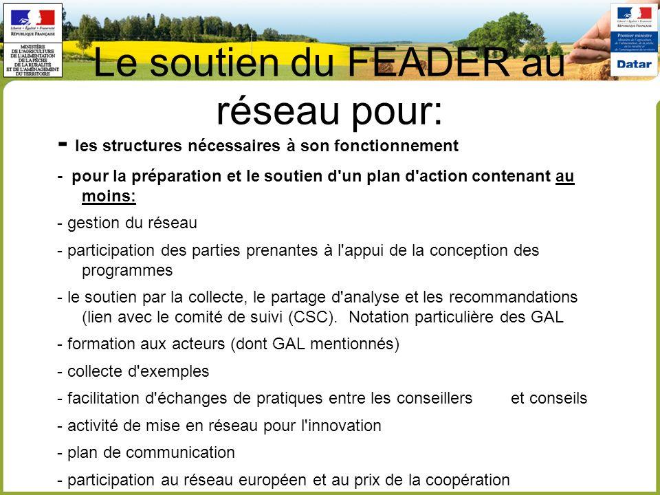 Le soutien du FEADER au réseau pour: - les structures nécessaires à son fonctionnement - pour la préparation et le soutien d'un plan d'action contenan