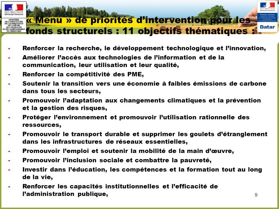 « Menu » de priorités dintervention pour les fonds structurels : 11 objectifs thématiques : -Renforcer la recherche, le développement technologique et linnovation, -Améliorer laccès aux technologies de linformation et de la communication, leur utilisation et leur qualité, -Renforcer la compétitivité des PME, -Soutenir la transition vers une économie à faibles émissions de carbone dans tous les secteurs, -Promouvoir ladaptation aux changements climatiques et la prévention et la gestion des risques, -Protéger lenvironnement et promouvoir lutilisation rationnelle des ressources, -Promouvoir le transport durable et supprimer les goulets détranglement dans les infrastructures de réseaux essentielles, -Promouvoir lemploi et soutenir la mobilité de la main dœuvre, -Promouvoir linclusion sociale et combattre la pauvreté, -Investir dans léducation, les compétences et la formation tout au long de la vie, -Renforcer les capacités institutionnelles et lefficacité de ladministration publique, 9