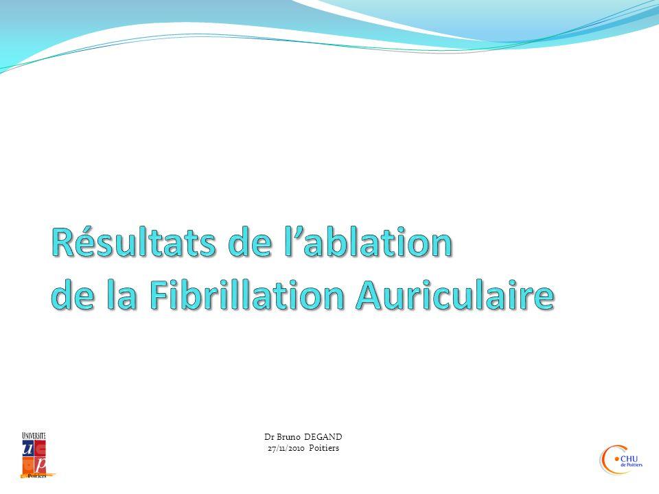 Les alternatives: la chirurgie OCE-CHIR-FA OCE-CHIR-FA 18 centres français /186 pts FA paroxystique et persistante Type de chirurgie 10% PAC 40% RVAO 50% RVM Résultats mitigés 60% en RS 67% sous Amiodarone 40% betabloquants