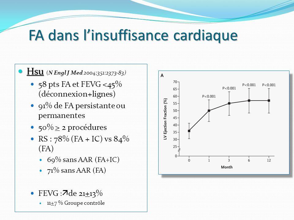 FA dans linsuffisance cardiaque Hsu Hsu (N Engl J Med 2004;351:2373-83) 58 pts FA et FEVG <45% (déconnexion+lignes) 91% de FA persistante ou permanent