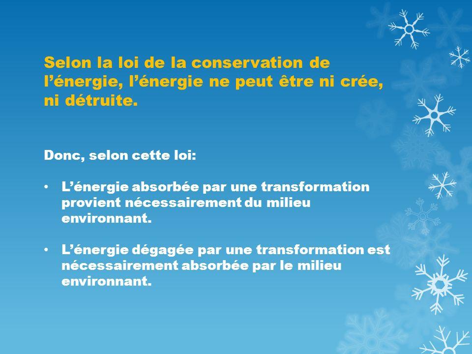 Selon la loi de la conservation de lénergie, lénergie ne peut être ni crée, ni détruite. Donc, selon cette loi: Lénergie absorbée par une transformati